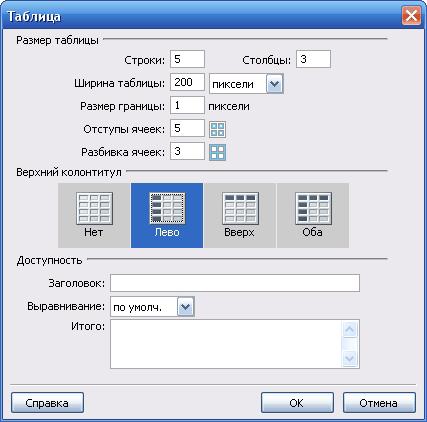 Создание таблицы с помощью html